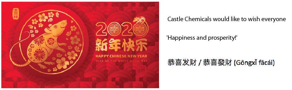 Chinese NY 2020 greetings